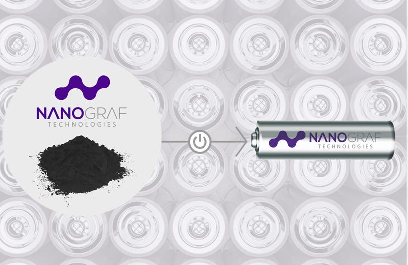 电动汽车,前瞻技术,NanoGraf,锂离子电池