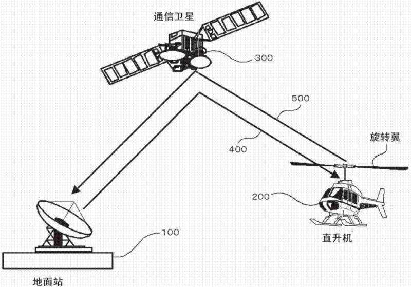 卫星通信的主要应用