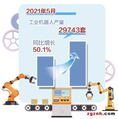 工业机器人待解人机协作难题