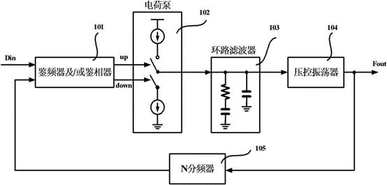 电荷泵升压电路原理