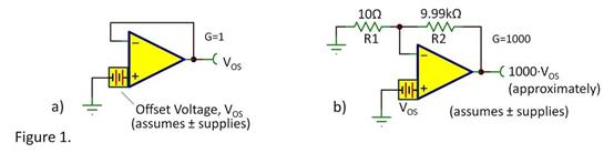 开环增益与闭环增益计算公式