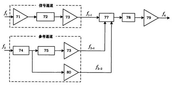 基带信号和频带信号的区别