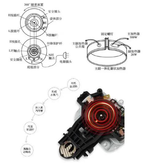 电热水壶工作原理及内部结构图