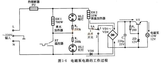 电热水壶原理图和工作原理