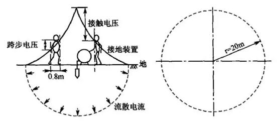 跨步电压计算公式