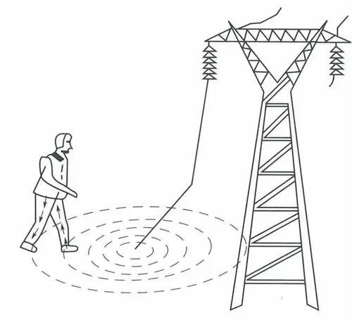 跨步电压是什么意思