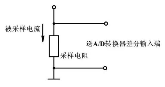 取样电阻的工作原理