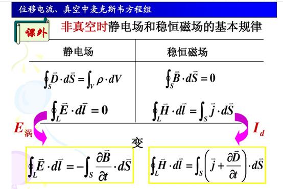 位移电流公式