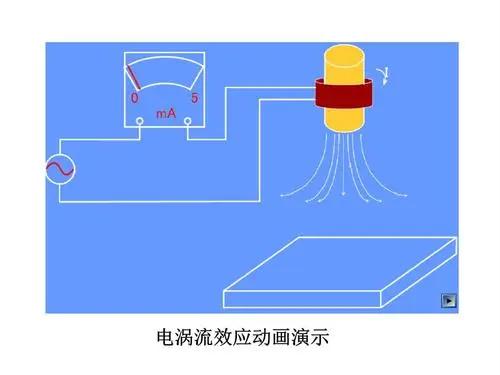 涡流效应原理