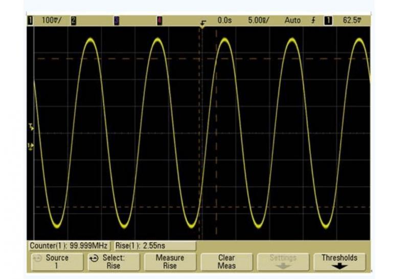 示波器带宽的选择