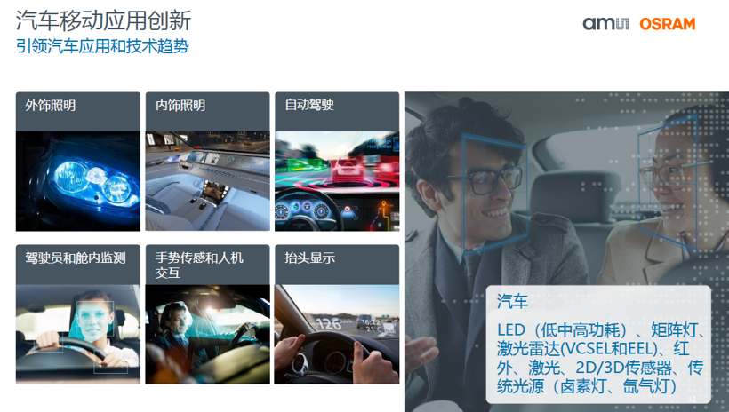自动驾驶,英飞凌,汽车半导体,缺芯,无线充电