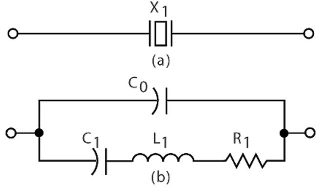 晶体振荡器工作原理