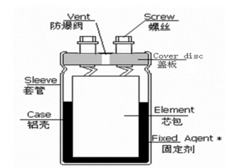 电力电容器工作原理