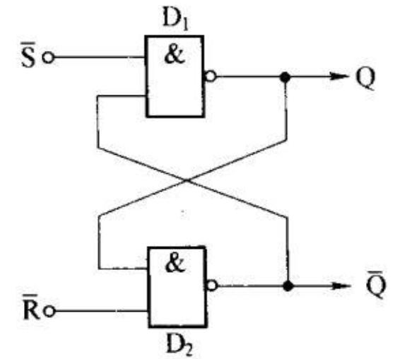 双稳态触发器的工作原理