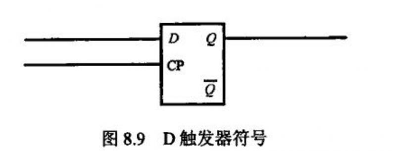 D触发器的符号图