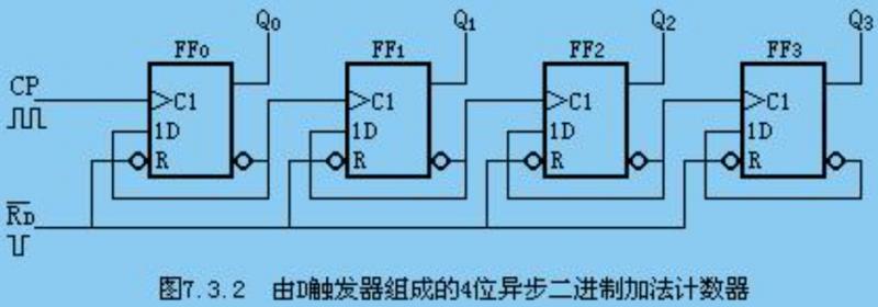 d触发器电路图