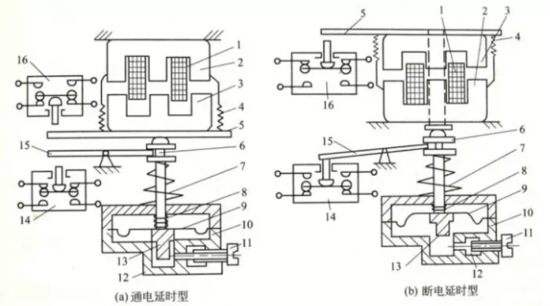 通电延时继电器的工作原理