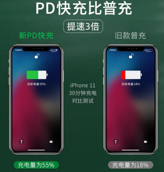 pd快充和qc3.0区别