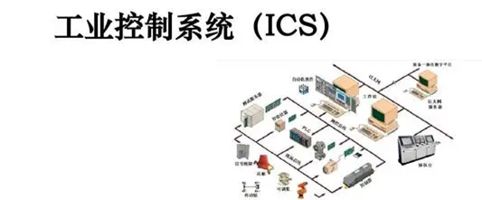 什么是工业控制系统