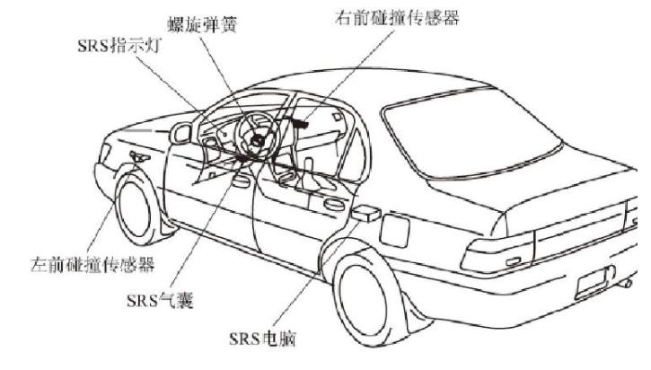 碰撞传感器的作用