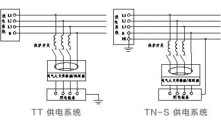 tn系统分为几种方式
