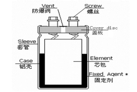 电容的作用和工作原理