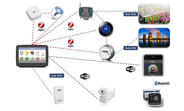无线通信原理与应用