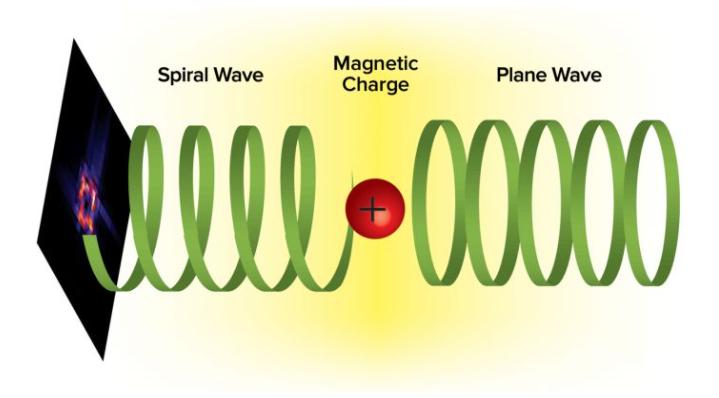 电磁波的应用有哪些