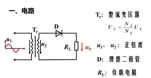 半波整流电路工作原理