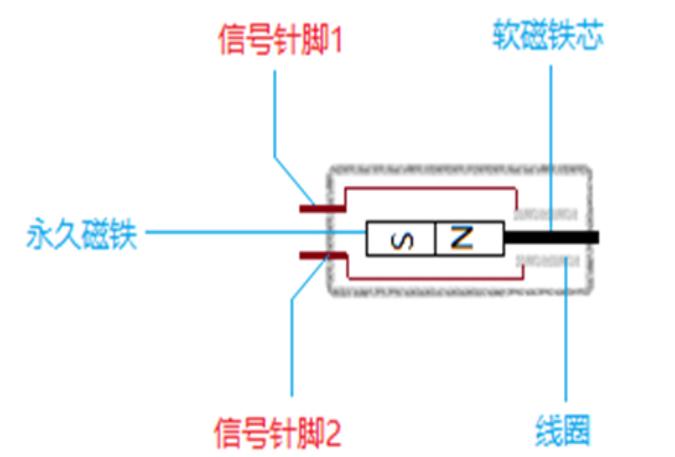 测量1、2 端电阻