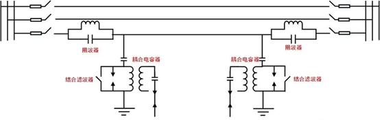 结合滤波器的作用