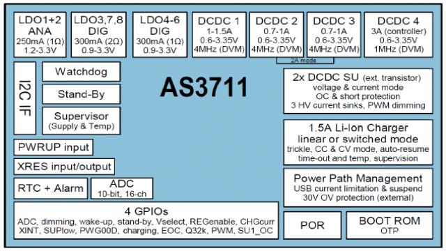 PMIC 电路原理图(ams AS3711)
