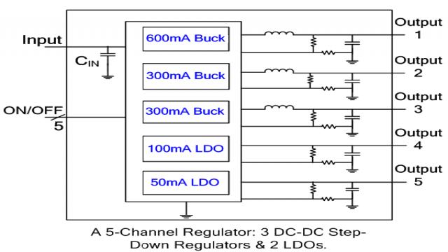第一代PMIC 只是简单地将多个调节器装入单个芯片或封装。