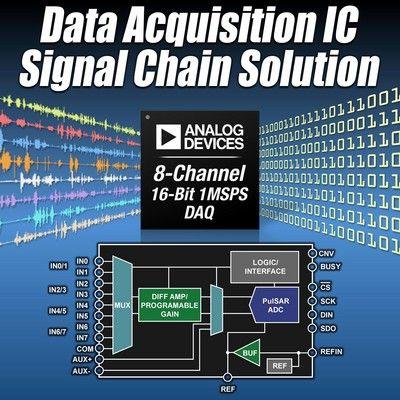ADAS3022数据采集IC提供经过出厂校准和测试的完整信号链
