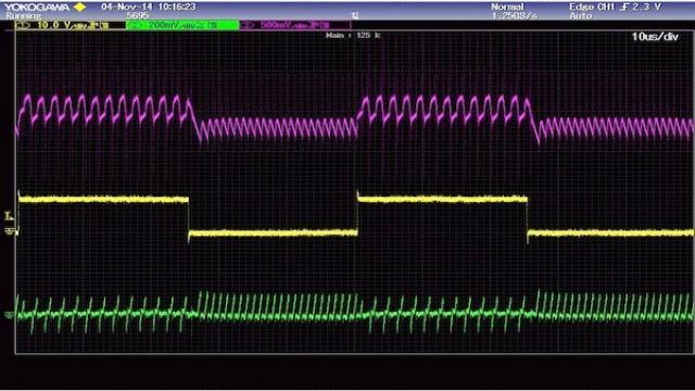 适合电源分配网络应用的预测性能量平衡控制