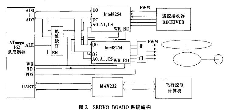 解放丁6油箱结构图