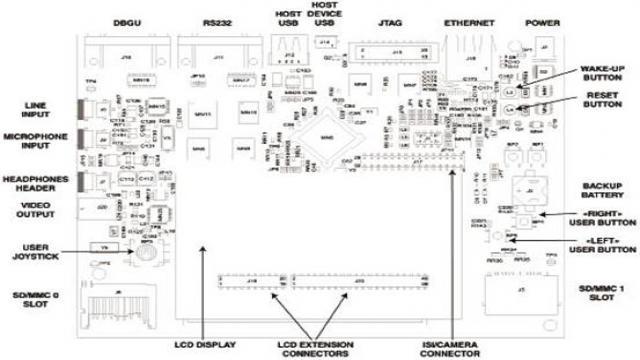 评估板AT91SAM9G45-EKES元件布局图