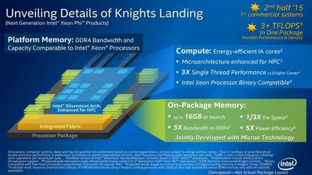 Xeon Phi加速卡上的16GB板载缓存就是HMC技术的