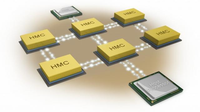 HMC内存技术