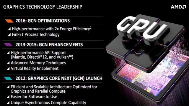 2016年AMD的GCN 4.0架构会大幅提升每瓦性能比