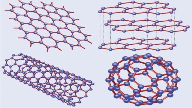 石墨烯原子结构示意图2