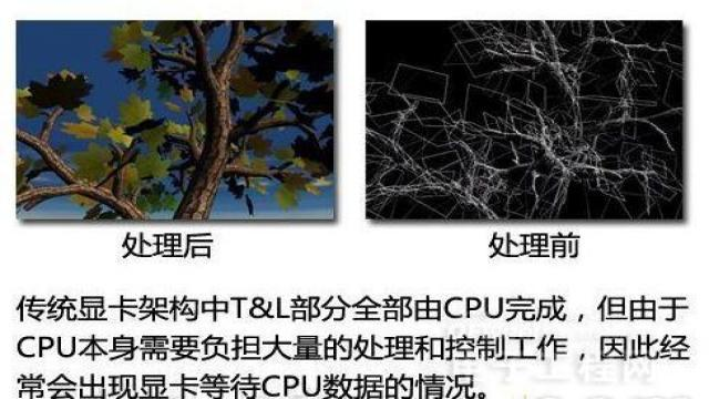 GPU的空前发展:Shader出现