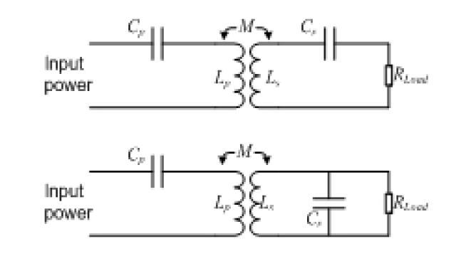 图1 – 两种谐振电路拓扑