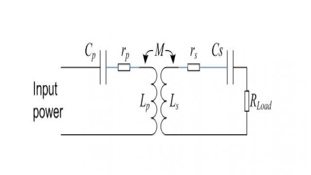 图2 具有电感串联电阻的串联谐振电路