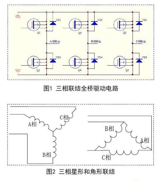 基于lpc2132的双驱电动车控制系统设计-汽车电子-飞思