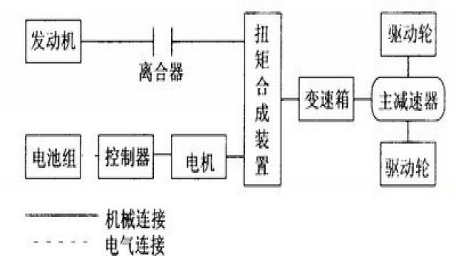 并联驱动系统结构图