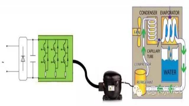 冰箱压缩机控制 2
