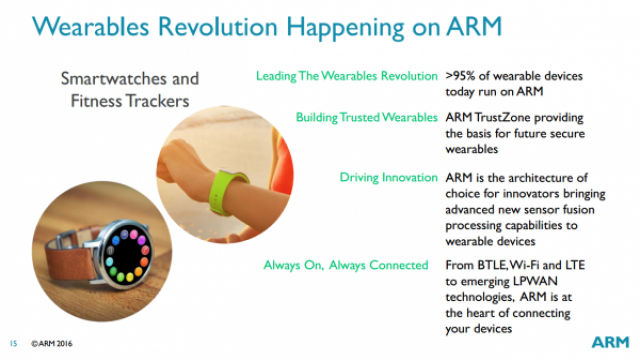 ARM Tech Day应战移动市场 已做好充足准备 VRAR已开启一道门2