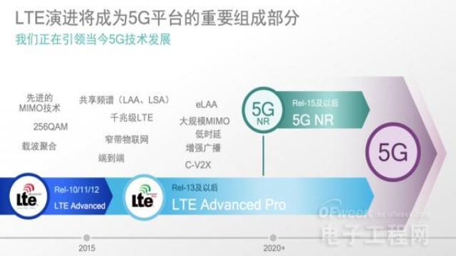 LTE技术演进