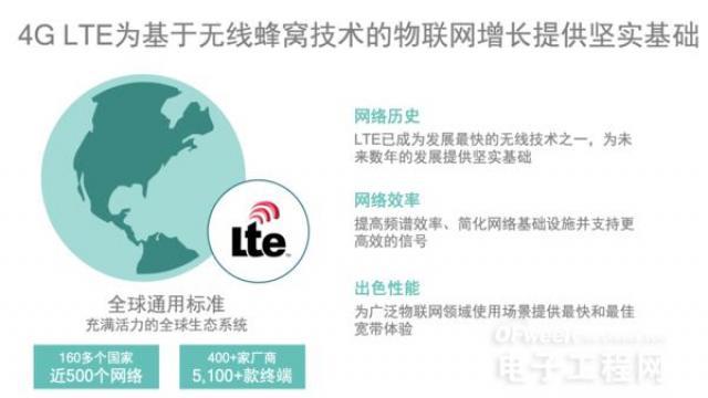 LTE也应用于IoT